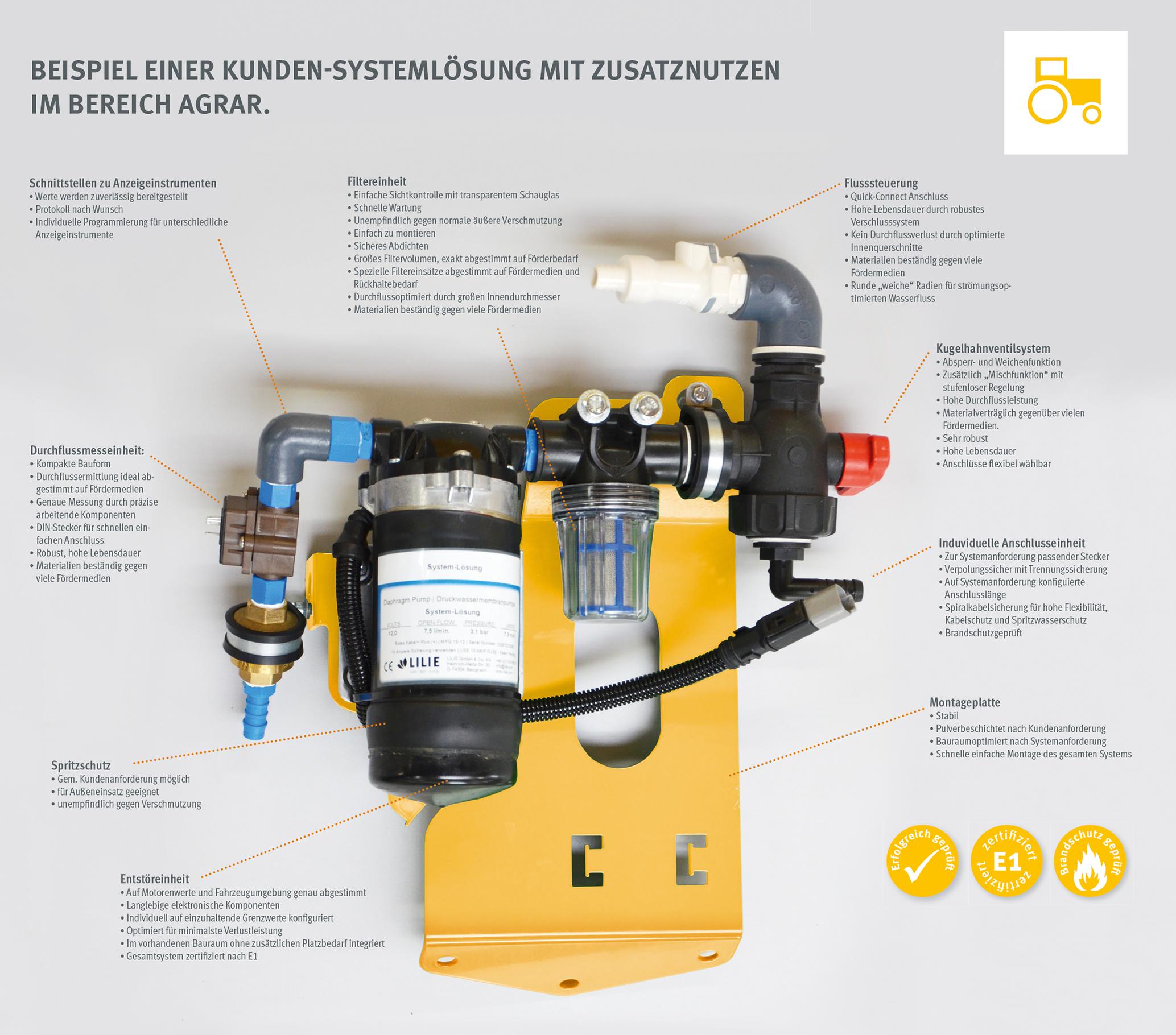 Individuelle Lösungen - Lilie GmbH & Co. KG